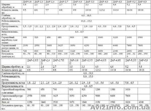 Дисковая борона рессорная ДАР-2,4 - Изображение #2, Объявление #1565740