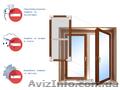 Москитные сетки на окна в Киеве, Антимоскитные сетки, Противомоскитные сетки