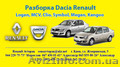 Renault Розборка Symbol Clio