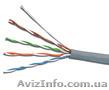 Куплю кабельно-проводниковую продукцию