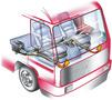 Специалиста по ремонту и обслуживанию автономных автоотопителей